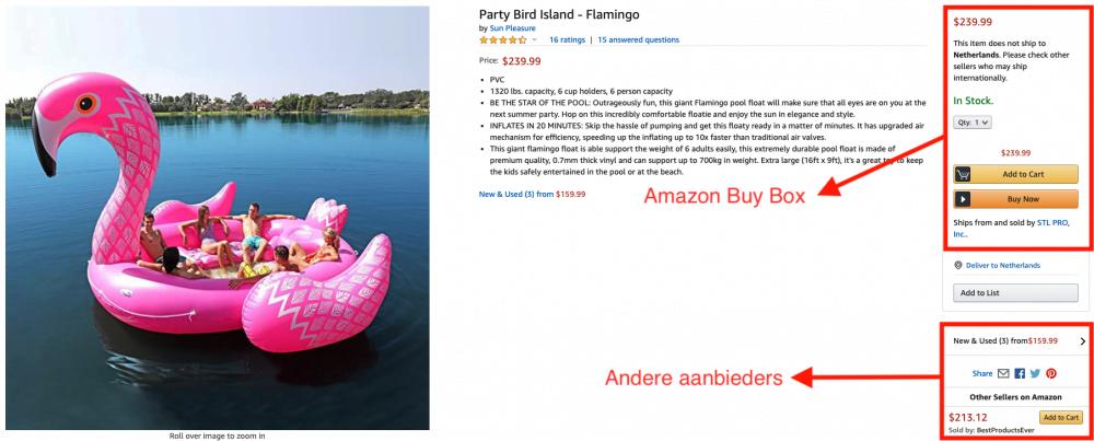 Amazon Buy box
